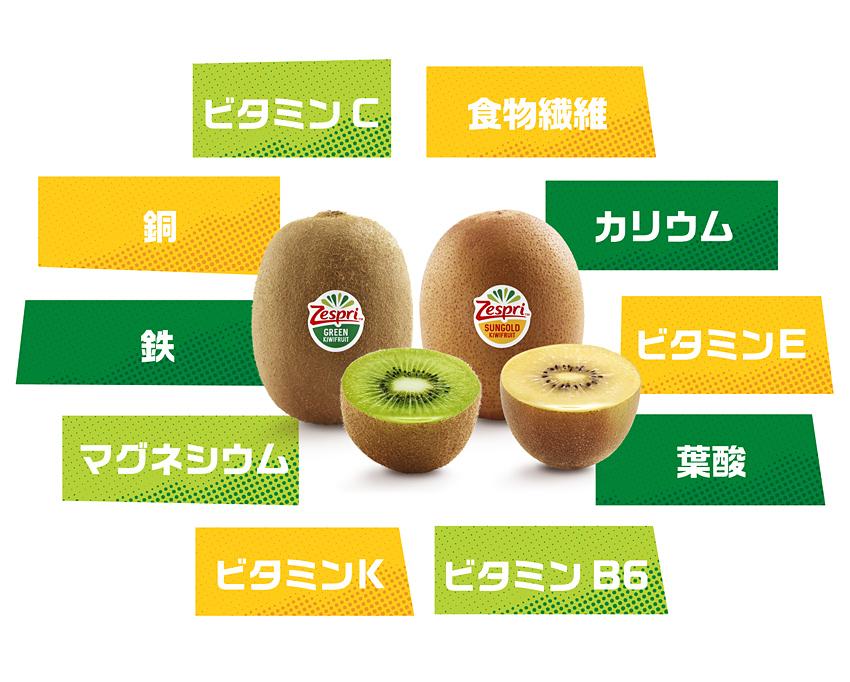 効果 キウイ フルーツ ビタミンCが豊富すぎる「キウイ」の美容効果&食べ方の注意点!